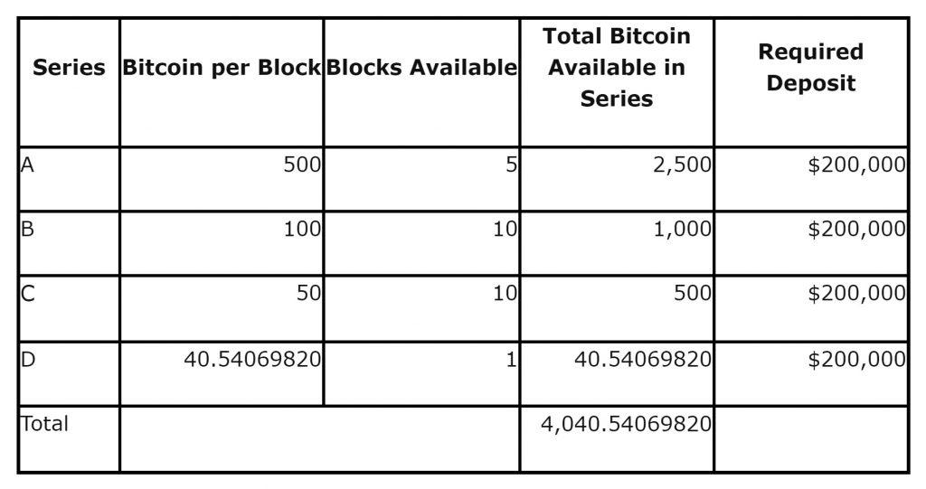 """El gobierno de los Estados Unidos vende bitcoins de $ 37 millones en 2 semanas """"width ="""" 696 """"height ="""" 368 """"srcset ="""" https://news.bitcoin.com/wp-content/uploads/2019/01 /crypto-auction-usa-1024x541.jpg 1024w, https://news.bitcoin.com/wp-content/uploads/2019 /01/crypto-auction-usa-300x158.jpg 300w, https: //news.bitcoin .com / wp-content / uploads / 2019/01 / crypto-auction-usa-768x406.jpg 768w, https: // news .bitcoin.com / wp-content / uploads / 2019/01 / crypto-auction-usa- 1536x811.jpg 1536w, https://news.bitcoin.com/wp-content/uploads/2019/01/crypto-auction- usa-696x368.jpg 696w, https://news.bitcoin.com/wp-content/ uploads / 2019/01 / crypto-auction-usa-1392x735.jpg 1392w, https://news.bitcoin.com/wp- content / uploads / 2019/01 / crypto-auction-usa-1068x564.jpg 1068w, https: //news.bitcoin.com/wp-content/uploads/2019/01/crypto-auction-usa-795x420.jpg 795w, https://news.bitcoin.com/wp-content/uploads/2019/01/cr ypto-auction-usa.jpg 1831w """"tamaños ="""" (máx. ancho mínimo: 696px) 100vw, 696px"""