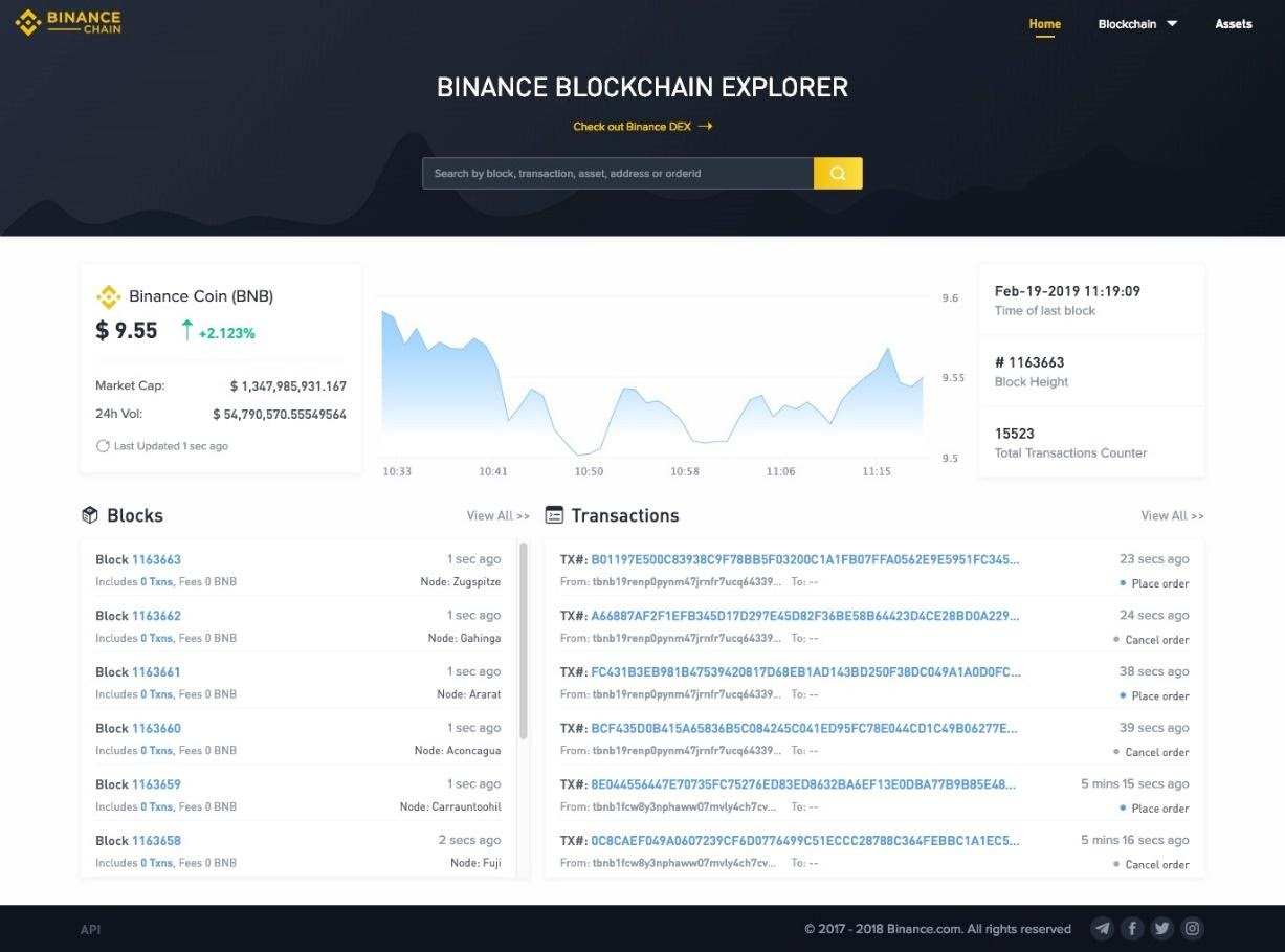 binance wallet